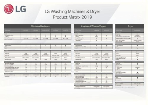 LG Home Appliance Lineup 2019 POWER.pdf
